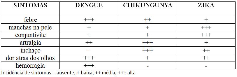tabelazika
